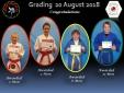 Grading20.08.18