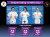 grading-20-03-17-dragons